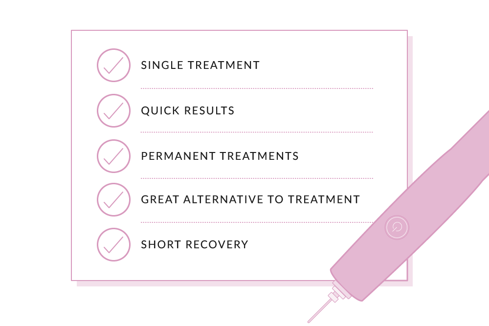 Why should I choose this treatment over othersv2 - What is Plasma Pen Treatment & Why Should You Consider It?